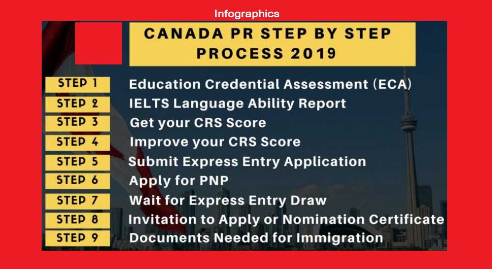 Canada_PPR_Infographics_2019