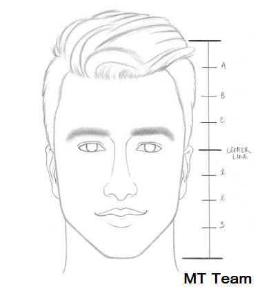 How to Draw a Face Easily
